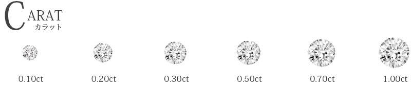 ダイヤモンドのカラー