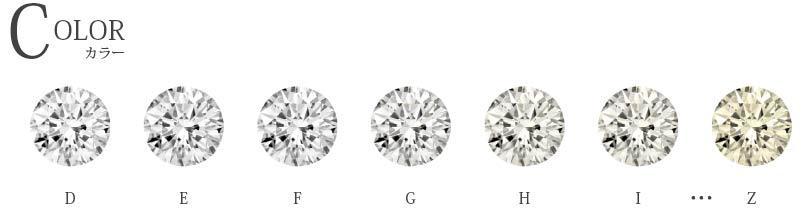 ダイヤモンドの4C、カラー