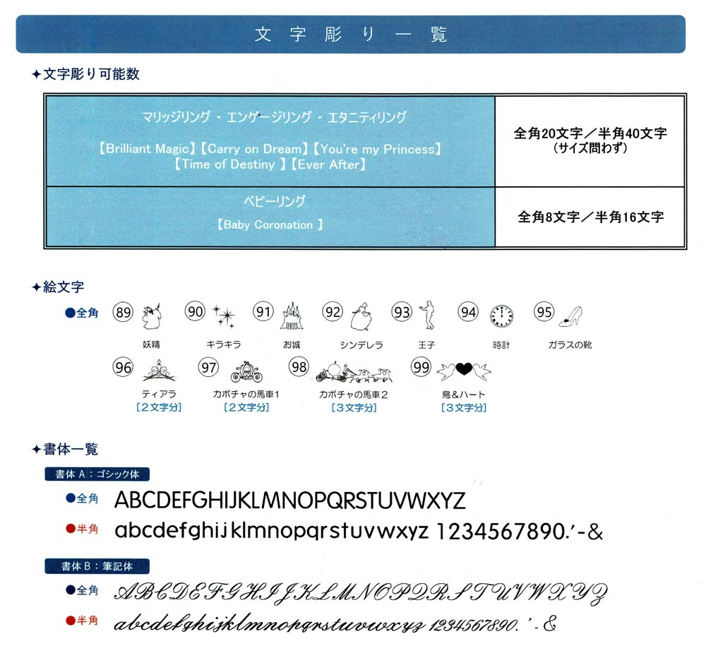 シンデレラブライダルコレクションの文字刻印