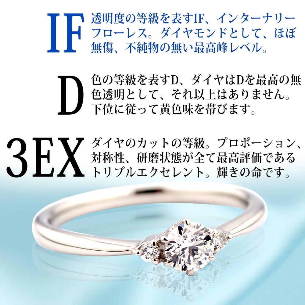 パーフェクトダイヤモンドの説明
