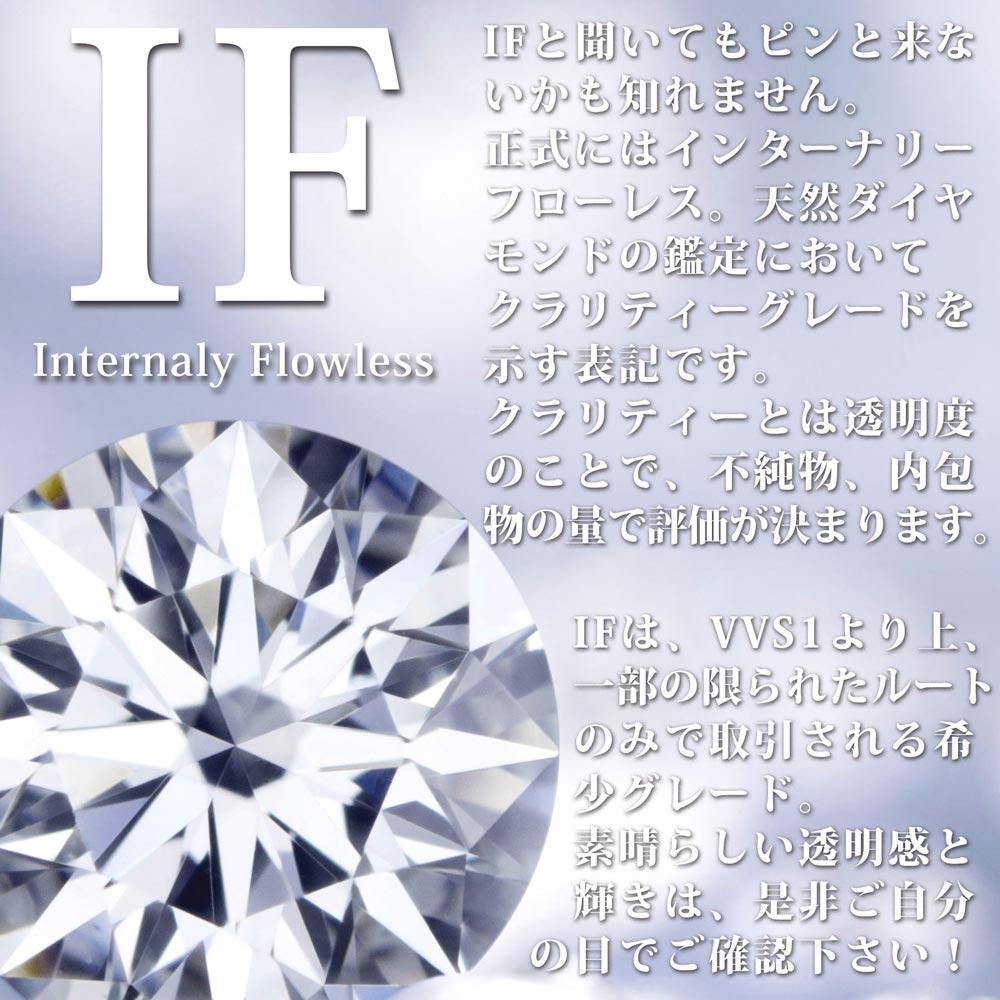 ダイヤモンドの説明